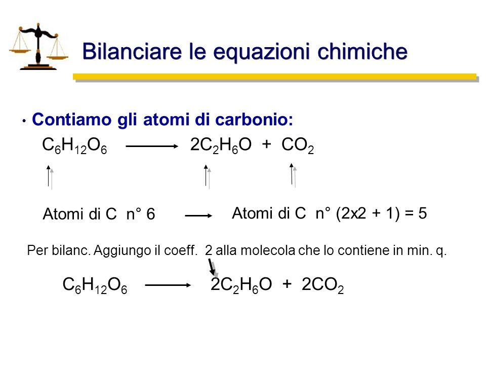 Bilanciare le equazioni chimiche Contiamo gli atomi di carbonio: C 6 H 12 O 6 2C 2 H 6 O + CO 2 Atomi di C n° 6 Atomi di C n° (2x2 + 1) = 5 Per bilanc