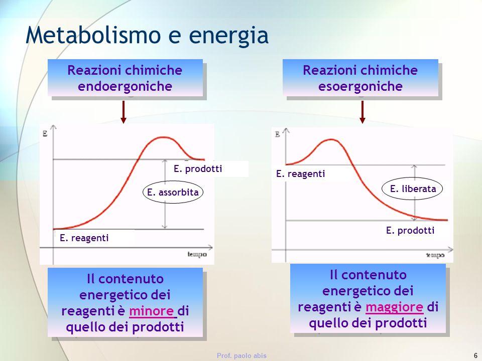 Prof. paolo abis6 Metabolismo e energia Reazioni chimiche endoergoniche Reazioni chimiche esoergoniche Il contenuto energetico dei reagenti è minore d