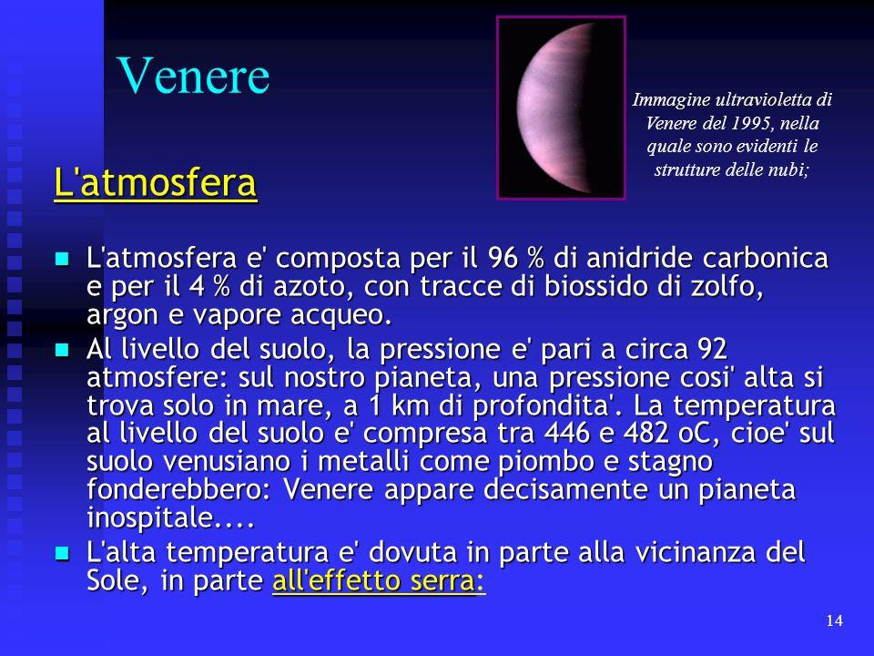 14 Venere L'atmosfera L'atmosfera e' composta per il 96 % di anidride carbonica e per il 4 % di azoto, con tracce di biossido di zolfo, argon e vapore