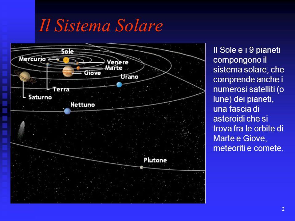 2 Il Sistema Solare Il Sole e i 9 pianeti compongono il sistema solare, che comprende anche i numerosi satelliti (o lune) dei pianeti, una fascia di a