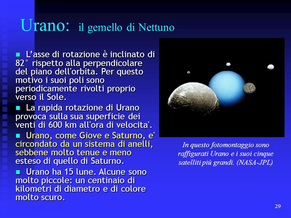 29 Urano: il gemello di Nettuno Lasse di rotazione è inclinato di 82° rispetto alla perpendicolare del piano dell'orbita. Per questo motivo i suoi pol