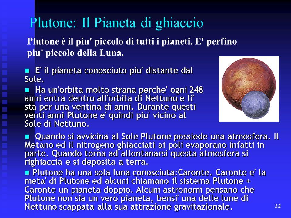 32 Plutone: Il Pianeta di ghiaccio Plutone è il piu' piccolo di tutti i pianeti. E' perfino piu' piccolo della Luna. E' il pianeta conosciuto piu' dis