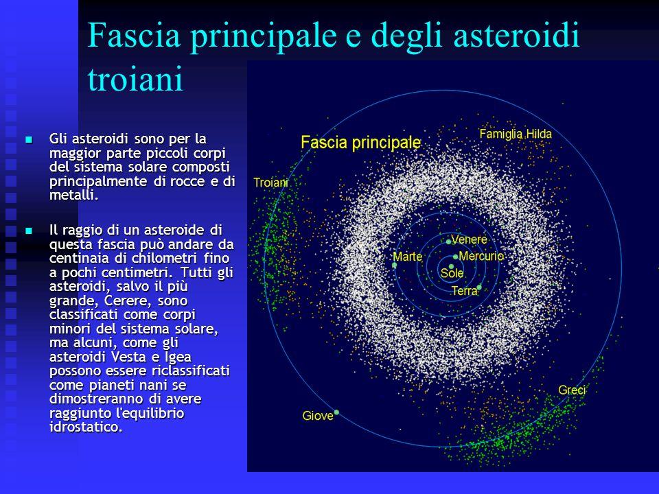 34 Fascia principale e degli asteroidi troiani Gli asteroidi sono per la maggior parte piccoli corpi del sistema solare composti principalmente di roc