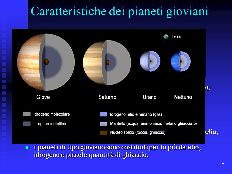 7 Caratteristiche dei pianeti gioviani Grande massa Grande massa numerosi satelliti numerosi satelliti elevata velocità di rotazione (per questo motiv