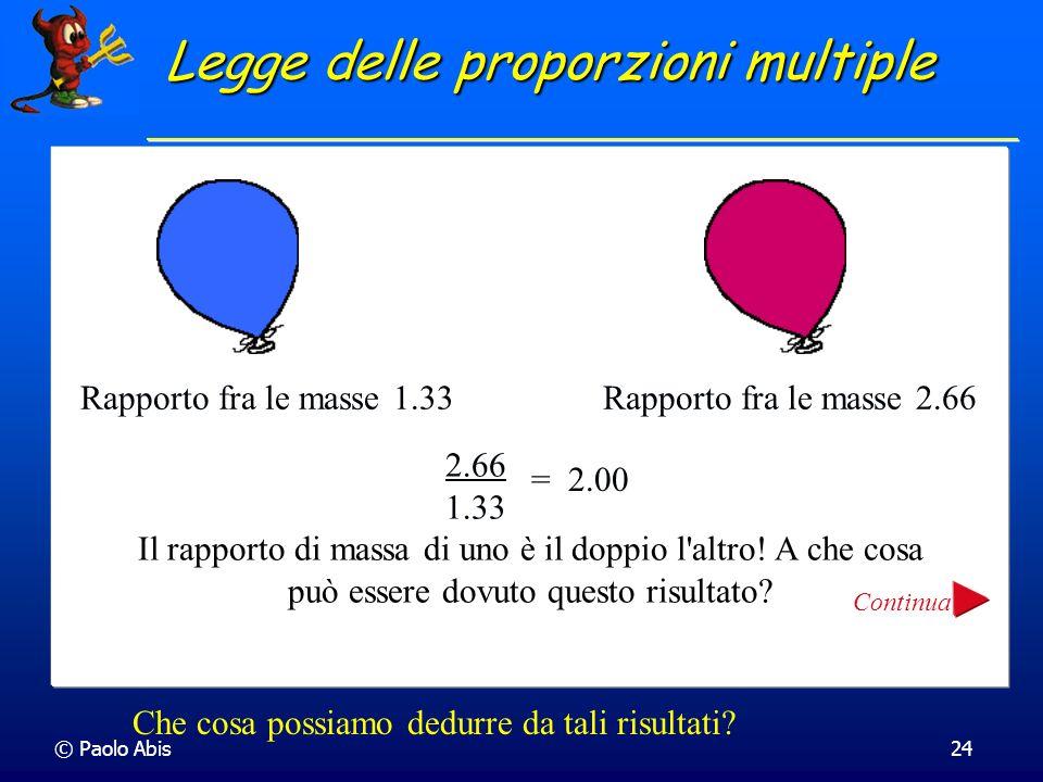 © Paolo Abis24 Che cosa possiamo dedurre da tali risultati? Rapporto fra le masse 2.66 Continua Rapporto fra le masse 1.33 2.66 1.33 Il rapporto di ma