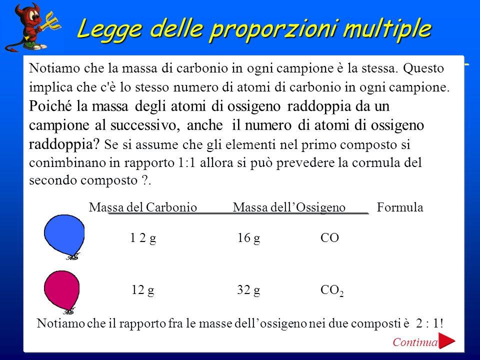 © Paolo Abis25 Notiamo che la massa di carbonio in ogni campione è la stessa. Questo implica che c'è lo stesso numero di atomi di carbonio in ogni cam