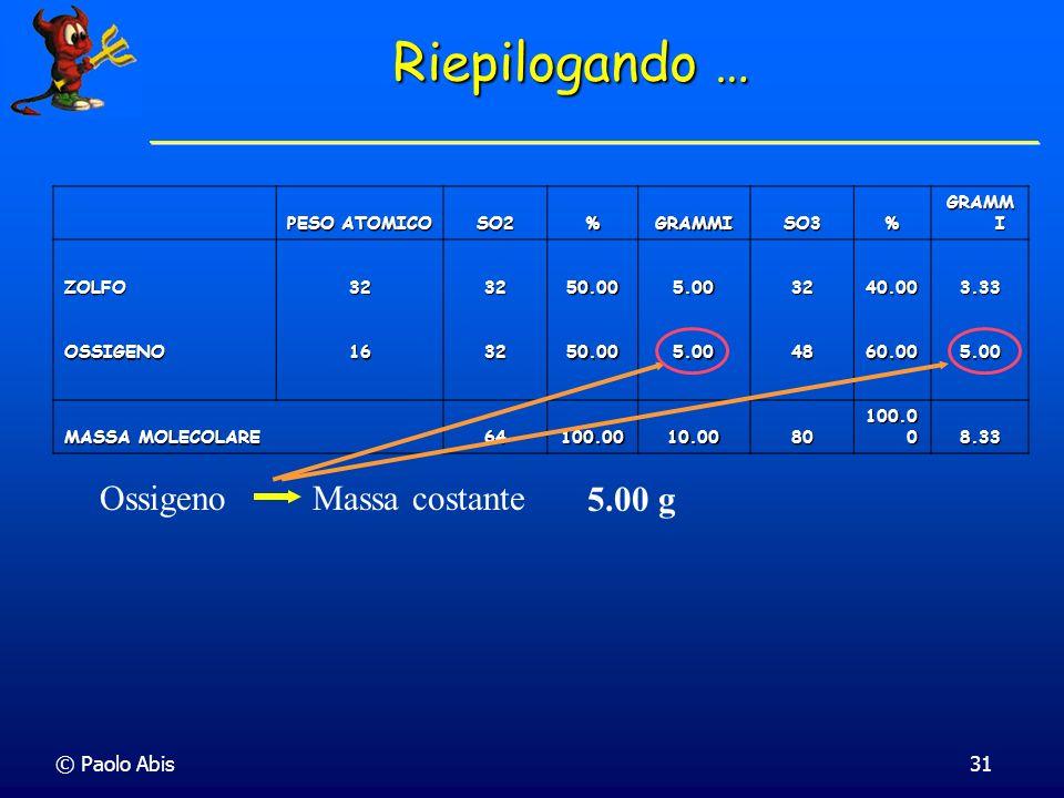 © Paolo Abis31 Riepilogando … PESO ATOMICO SO2%GRAMMISO3% GRAMM I ZOLFO323250.005.003240.003.33 OSSIGENO163250.005.004860.005.00 MASSA MOLECOLARE 6410