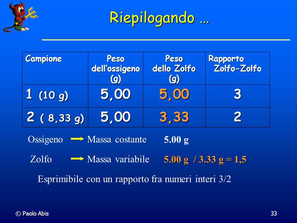 © Paolo Abis33 Riepilogando … Ossigeno Zolfo Massa costante5.00 g Massa variabile 5.00 g / 3.33 g = 1,5 Esprimibile con un rapporto fra numeri interi