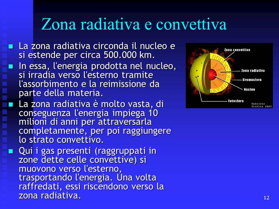12 Zona radiativa e convettiva La zona radiativa circonda il nucleo e si estende per circa 500.000 km. La zona radiativa circonda il nucleo e si esten
