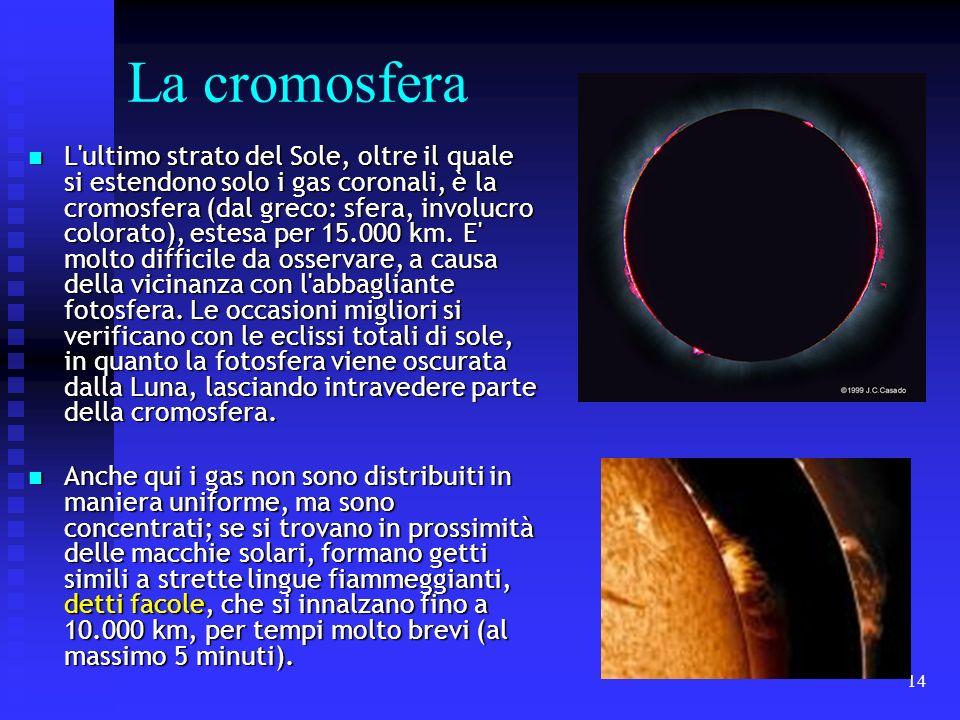14 La cromosfera L'ultimo strato del Sole, oltre il quale si estendono solo i gas coronali, è la cromosfera (dal greco: sfera, involucro colorato), es