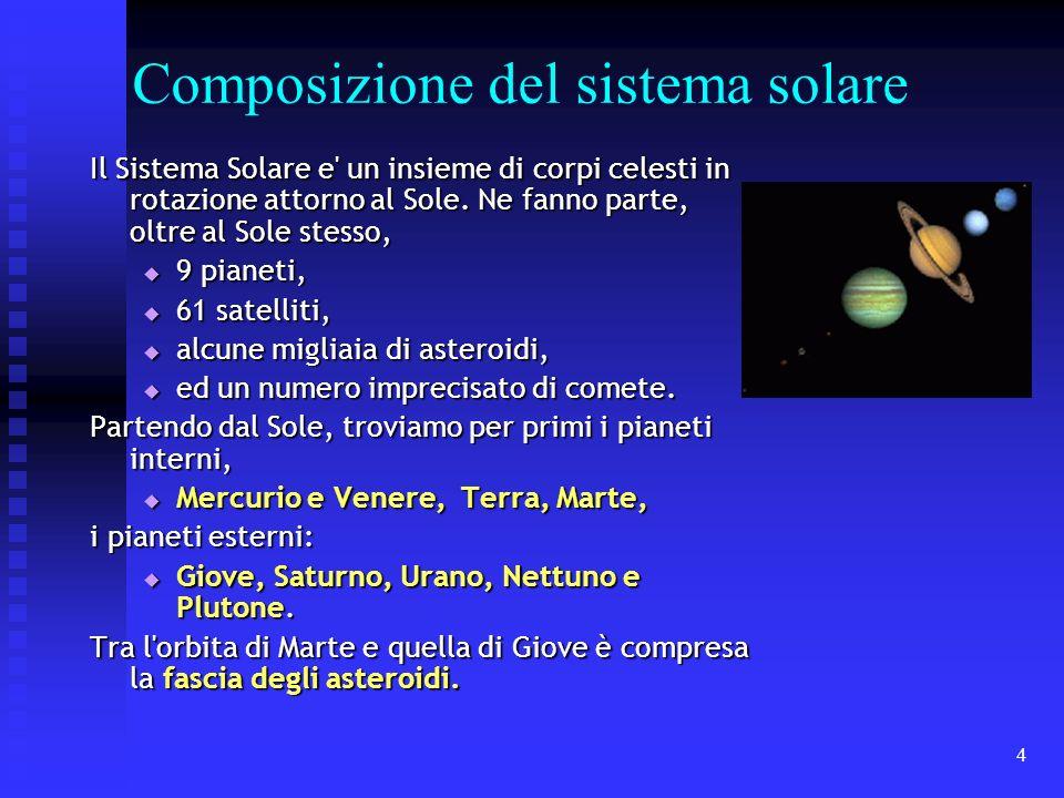 4 Composizione del sistema solare Il Sistema Solare e' un insieme di corpi celesti in rotazione attorno al Sole. Ne fanno parte, oltre al Sole stesso,