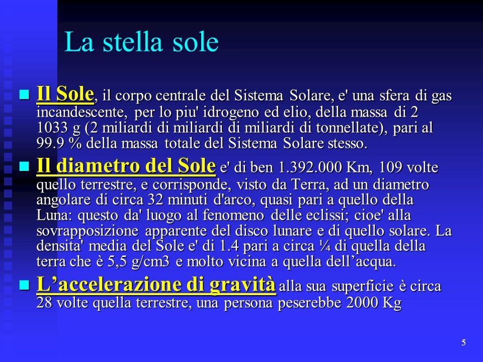 5 La stella sole Il Sole, il corpo centrale del Sistema Solare, e' una sfera di gas incandescente, per lo piu' idrogeno ed elio, della massa di 2 1033