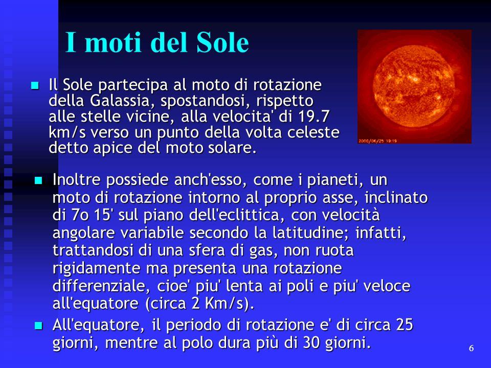 6 I moti del Sole Il Sole partecipa al moto di rotazione della Galassia, spostandosi, rispetto alle stelle vicine, alla velocita' di 19.7 km/s verso u