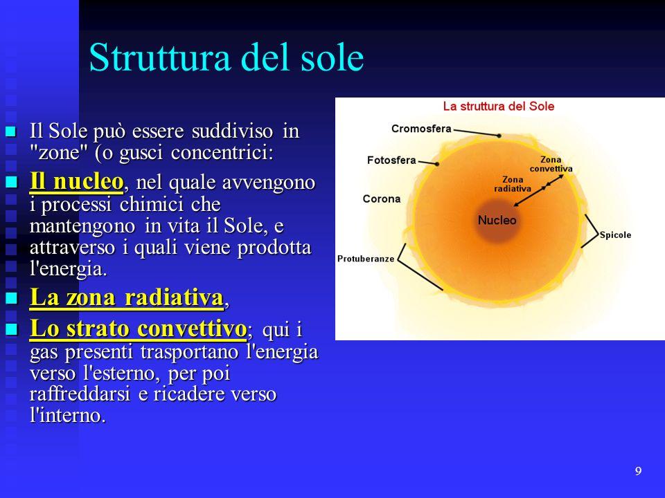 9 Struttura del sole Il Sole può essere suddiviso in