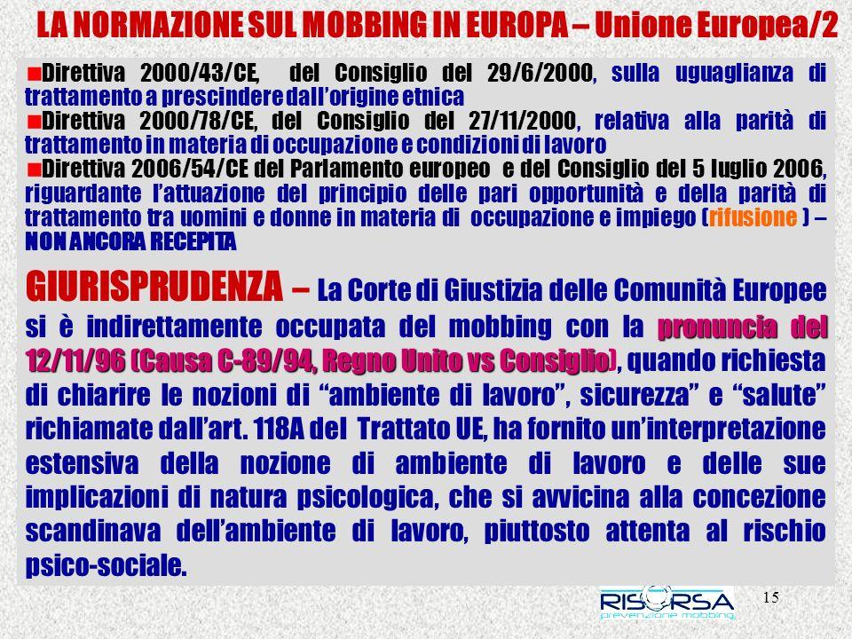 15 LA NORMAZIONE SUL MOBBING IN EUROPA – Unione Europea/2 Direttiva 2000/43/CE, del Consiglio del 29/6/2000, sulla uguaglianza di trattamento a prescindere dallorigine etnica Direttiva 2000/78/CE, del Consiglio del 27/11/2000, relativa alla parità di trattamento in materia di occupazione e condizioni di lavoro Direttiva 2006/54/CE del Parlamento europeo e del Consiglio del 5 luglio 2006, riguardante lattuazione del principio delle pari opportunità e della parità di trattamento tra uomini e donne in materia di occupazione e impiego (rifusione ) – NON ANCORA RECEPITA pronuncia del 12/11/96 (Causa C-89/94, Regno Unito vs Consiglio GIURISPRUDENZA – La Corte di Giustizia delle Comunità Europee si è indirettamente occupata del mobbing con la pronuncia del 12/11/96 (Causa C-89/94, Regno Unito vs Consiglio), quando richiesta di chiarire le nozioni di ambiente di lavoro, sicurezza e salute richiamate dallart.