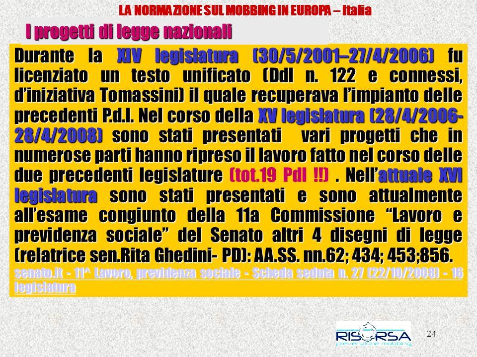 24 LA NORMAZIONE SUL MOBBING IN EUROPA – Italia Durante la XIV legislatura (30/5/2001–27/4/2006) fu licenziato un testo unificato (Ddl n. 122 e connes
