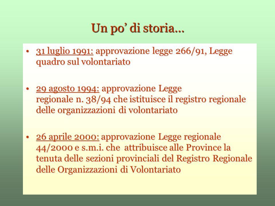Un po di storia… 31 luglio 1991: approvazione legge 266/91, Legge quadro sul volontariato31 luglio 1991: approvazione legge 266/91, Legge quadro sul volontariato 29 agosto 1994: approvazione Legge regionale n.