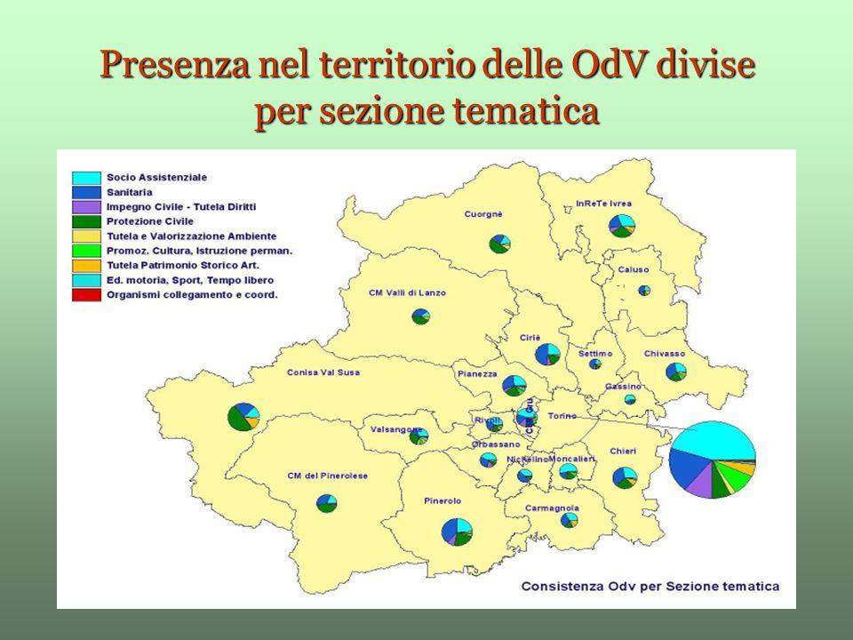 Presenza nel territorio delle OdV divise per sezione tematica