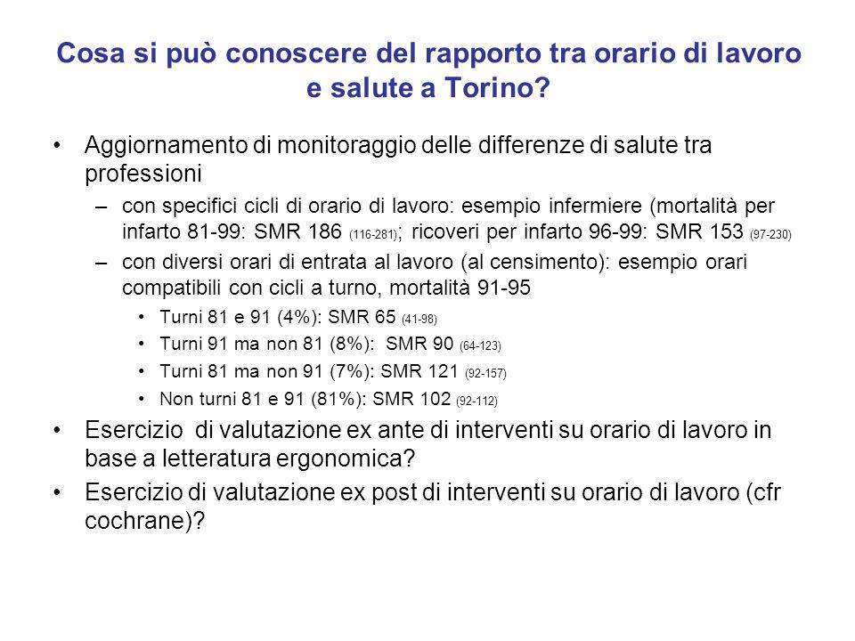 Cosa si può conoscere del rapporto tra orario di lavoro e salute a Torino? Aggiornamento di monitoraggio delle differenze di salute tra professioni –c