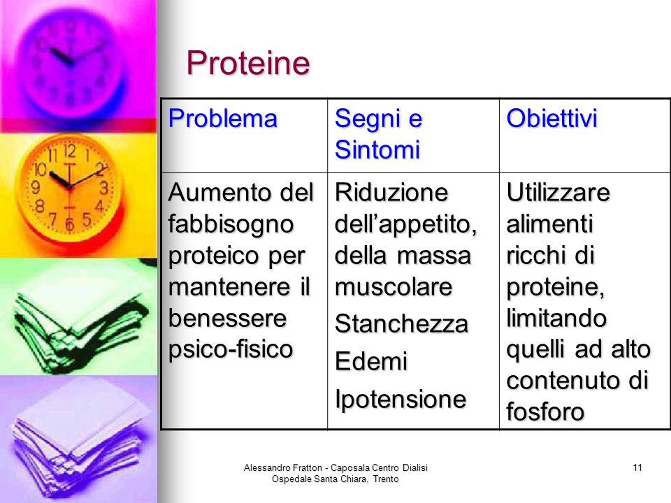 Alessandro Fratton - Caposala Centro Dialisi Ospedale Santa Chiara, Trento 11 Proteine Problema Segni e Sintomi Obiettivi Aumento del fabbisogno prote