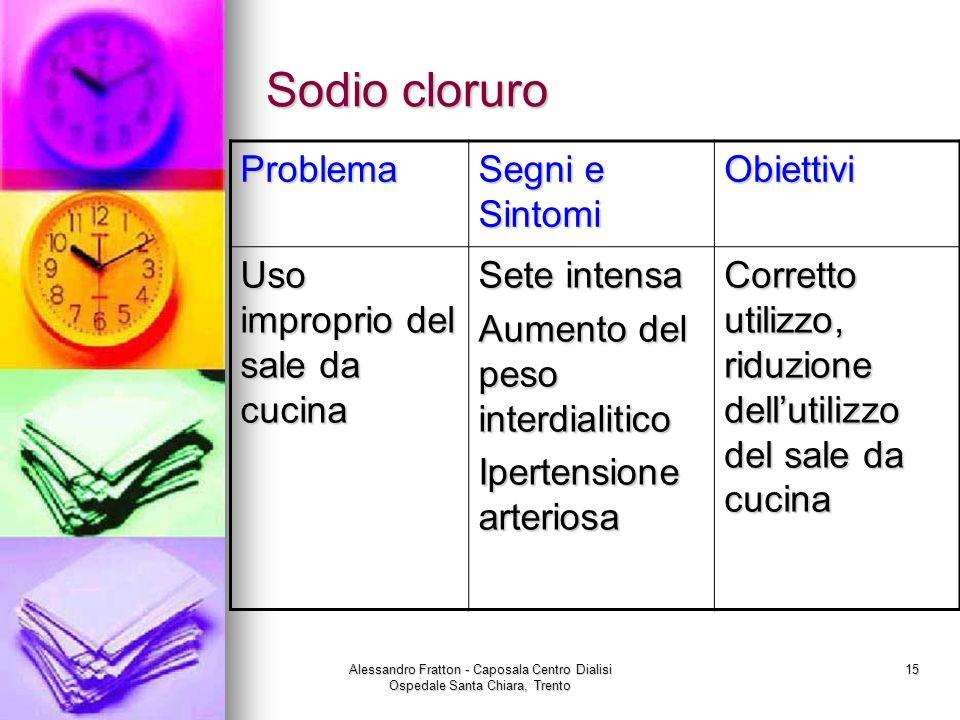 Alessandro Fratton - Caposala Centro Dialisi Ospedale Santa Chiara, Trento 15 Sodio cloruro Problema Segni e Sintomi Obiettivi Uso improprio del sale