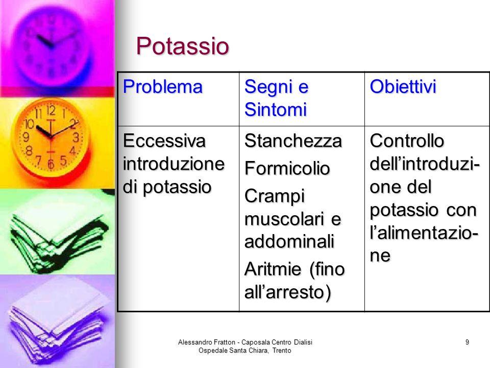 Alessandro Fratton - Caposala Centro Dialisi Ospedale Santa Chiara, Trento 9 Potassio Problema Segni e Sintomi Obiettivi Eccessiva introduzione di pot