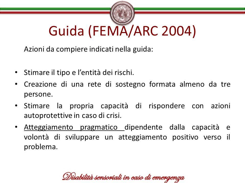Guida (FEMA/ARC 2004) Azioni da compiere indicati nella guida: Stimare il tipo e lentità dei rischi. Creazione di una rete di sostegno formata almeno