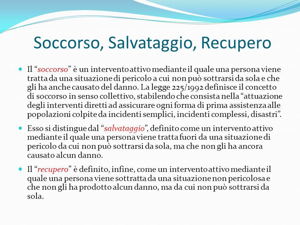 Soccorso, Salvataggio, Recupero Il soccorso è un intervento attivo mediante il quale una persona viene tratta da una situazione di pericolo a cui non può sottrarsi da sola e che gli ha anche causato del danno.