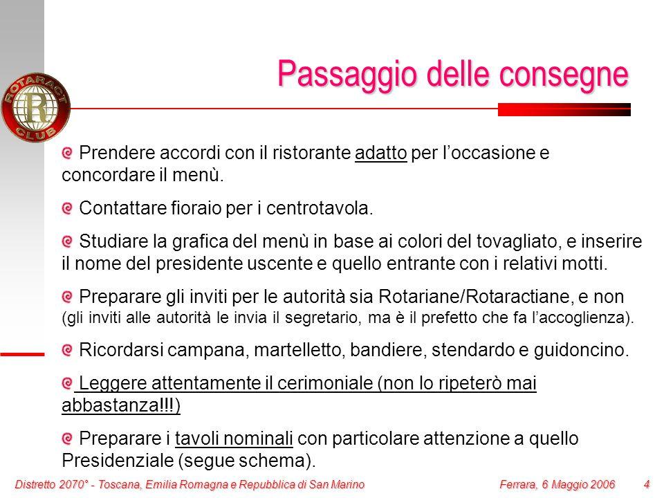 Distretto 2070° - Toscana, Emilia Romagna e Repubblica di San Marino 4 Ferrara, 6 Maggio 2006 Passaggio delle consegne Prendere accordi con il ristorante adatto per loccasione e concordare il menù.