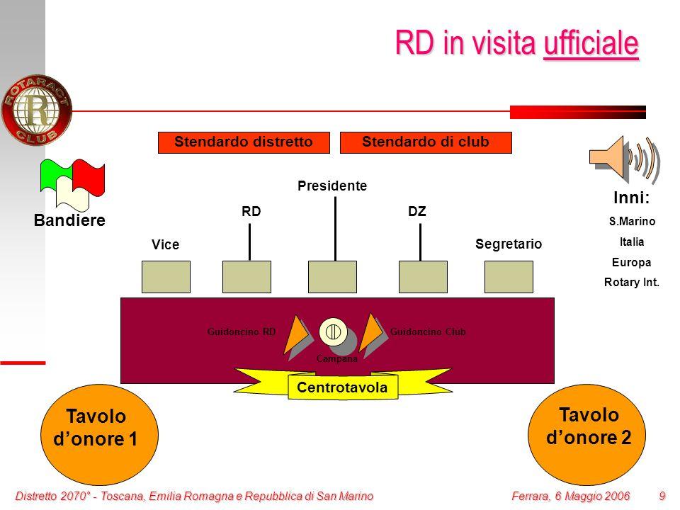 Distretto 2070° - Toscana, Emilia Romagna e Repubblica di San Marino 9 Ferrara, 6 Maggio 2006 RD in visita ufficiale Presidente DZ Segretario RD Vice