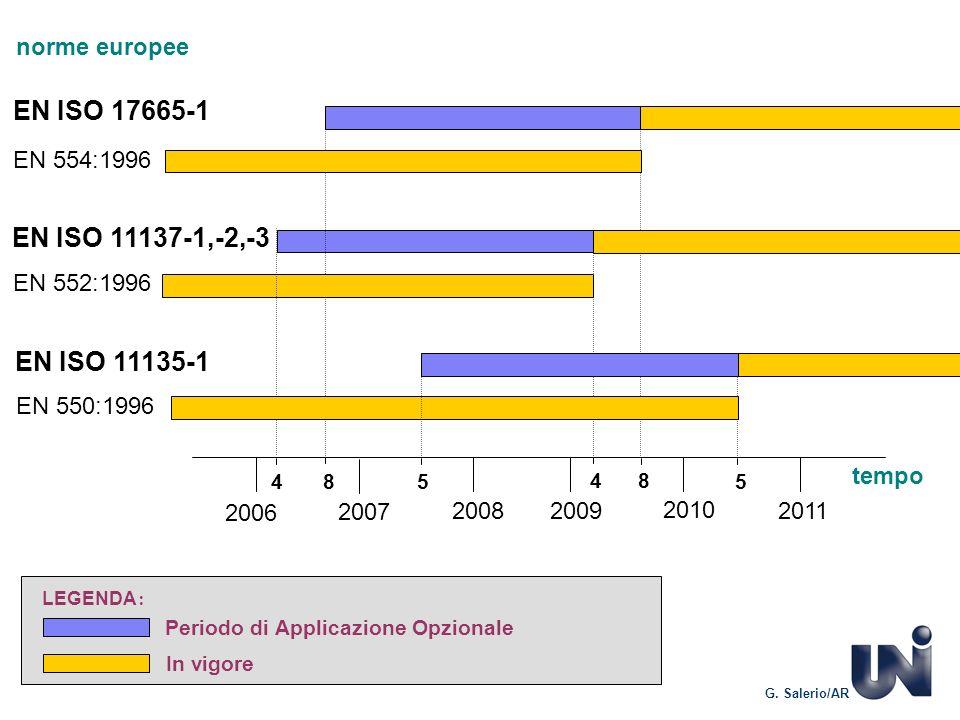 2007 2009 2010 2011 4 2008 EN ISO 17665-1 EN 554:1996 norme europee tempo LEGENDA : Periodo di Applicazione Opzionale In vigore G. Salerio/AR 8 2006 8