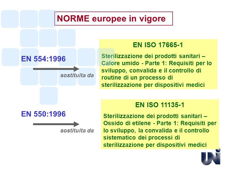 NORME europee in vigore EN ISO 11137-1 EN ISO 11137-2 EN ISO 11137-3 Sterilizzazione dei prodotti sanitari – Radiazione Parte 1: Requisiti per lo sviluppo, la convalida e il controllo sistematico dei processi di sterilizzazione per dispositivi medici Parte 2: Definizione della dose sterilizzante Parte 3: Guida sugli aspetti dosimetrici EN 552:1996 sostituita da