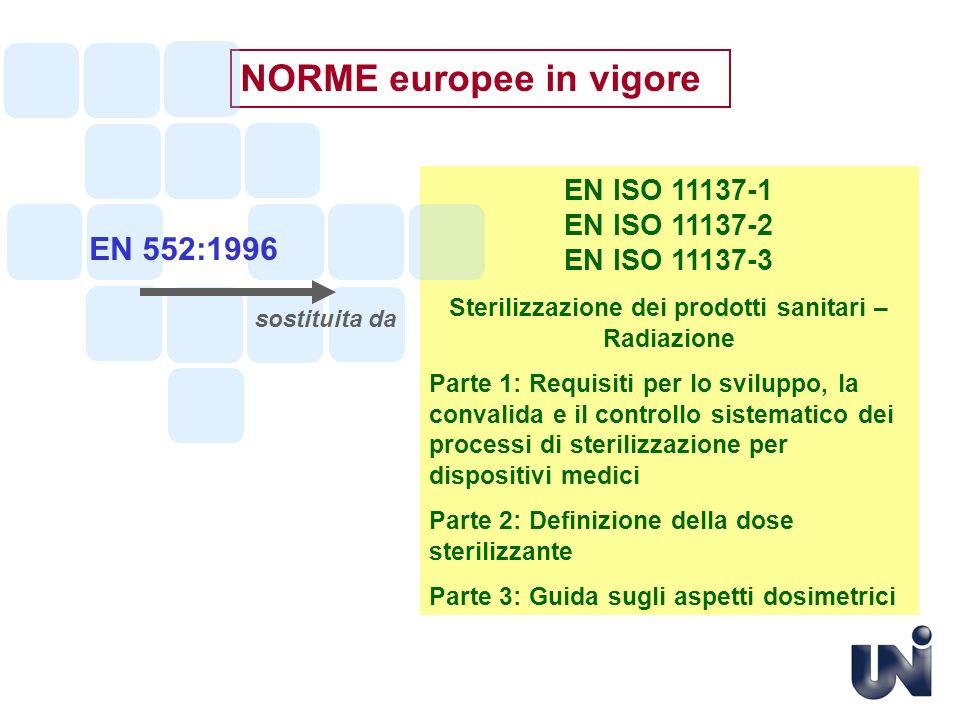 NORME europee in vigore EN ISO 11137-1 EN ISO 11137-2 EN ISO 11137-3 Sterilizzazione dei prodotti sanitari – Radiazione Parte 1: Requisiti per lo svil