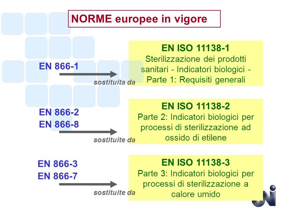 NORME europee in vigore EN ISO 11138-5 Parte 5: Indicatori biologici per processi di sterilizzazione a vapore d acqua e a formaldeide EN 866-5 EN ISO 11138-4 Parte 4: Indicatori biologici per processi di sterilizzazione a calore secco sostituita da EN 866-6