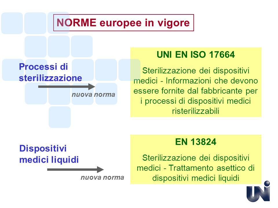NORME europee in vigore Dispositivi medici liquidi EN 13824 Sterilizzazione dei dispositivi medici - Trattamento asettico di dispositivi medici liquid