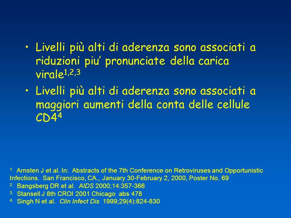 INTERVENTI PER IL MIGLIORAMENTO DELLADERENZA - 6 Scarsa motivazione/informazione sulla terapia INIZIARE SOLO QUANDO IL PAZIENTE E MOTIVATO AUMENTO INFORMAZIONI (ANCHE ATTRAVERSO PEERS) MATERIALE INFORMATIVO (es.