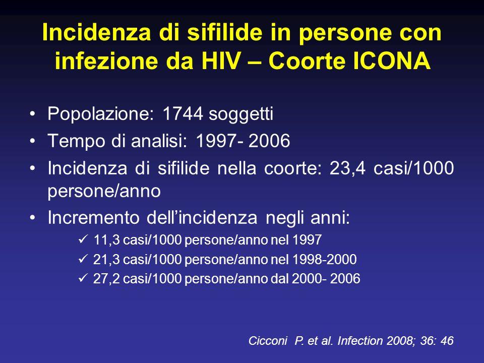Popolazione: 1744 soggetti Tempo di analisi: 1997- 2006 Incidenza di sifilide nella coorte: 23,4 casi/1000 persone/anno Incremento dellincidenza negli