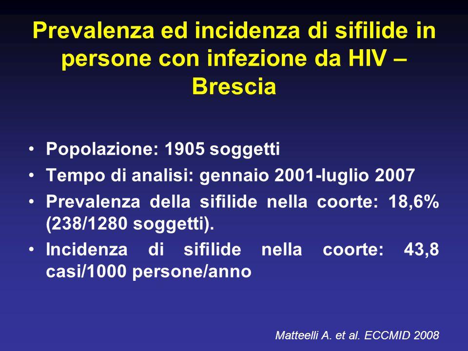 Popolazione: 1905 soggetti Tempo di analisi: gennaio 2001-luglio 2007 Prevalenza della sifilide nella coorte: 18,6% (238/1280 soggetti). Incidenza di