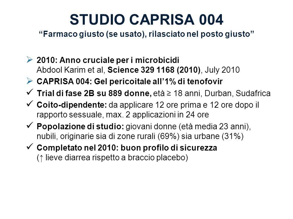 STUDIO CAPRISA 004Farmaco giusto (se usato), rilasciato nel posto giusto 2010: Anno cruciale per i microbicidi Abdool Karim et al, Science 329 1168 (2