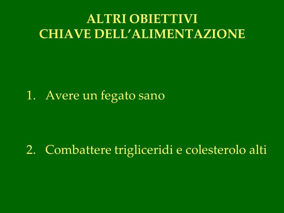 ALTRI OBIETTIVI CHIAVE DELLALIMENTAZIONE 1.Avere un fegato sano 2.Combattere trigliceridi e colesterolo alti