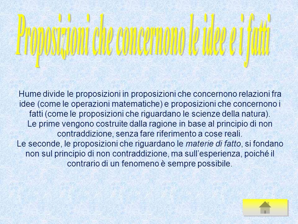 Abitudine: Hume intende la disposizione, prodotta dalla ripetizione di un atto, a rinnovare latto stesso, senza che intervenga la riflessione o il ragionamento.