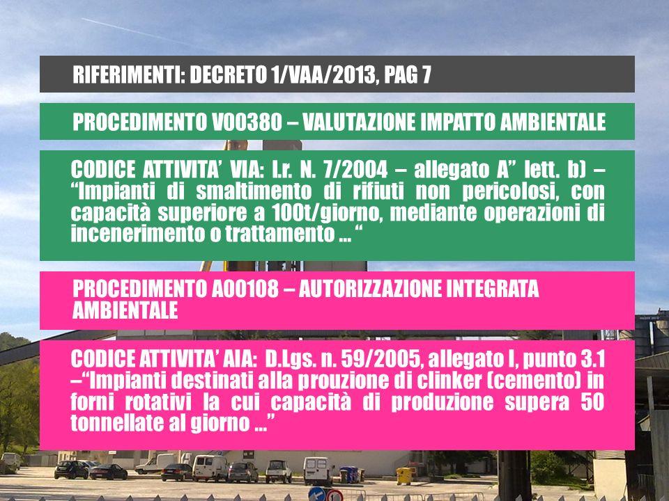 CODICE ATTIVITA VIA: l.r. N. 7/2004 – allegato A lett.