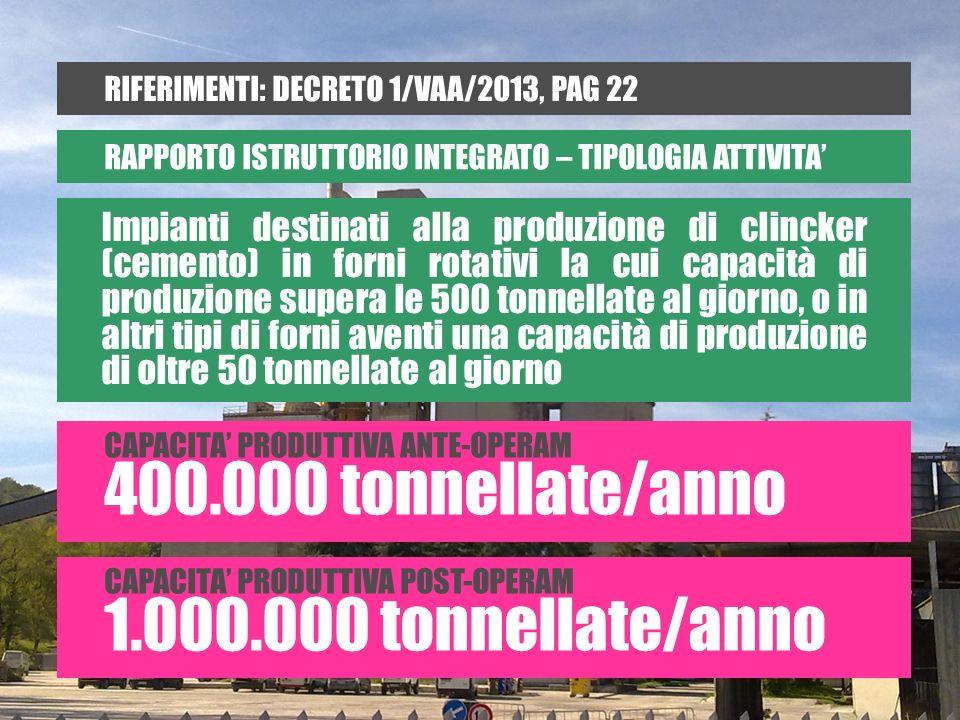 Impianti destinati alla produzione di clincker (cemento) in forni rotativi la cui capacità di produzione supera le 500 tonnellate al giorno, o in altri tipi di forni aventi una capacità di produzione di oltre 50 tonnellate al giorno RAPPORTO ISTRUTTORIO INTEGRATO – TIPOLOGIA ATTIVITA CAPACITA PRODUTTIVA ANTE-OPERAM 400.000 tonnellate/anno RIFERIMENTI: DECRETO 1/VAA/2013, PAG 22 CAPACITA PRODUTTIVA POST-OPERAM 1.000.000 tonnellate/anno
