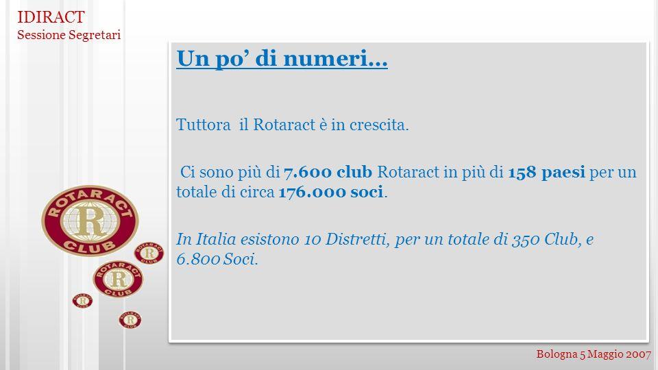 IDIRACT Sessione Segretari Bologna 5 Maggio 2007 Un po di numeri… Tuttora il Rotaract è in crescita. Ci sono più di 7.600 club Rotaract in più di 158