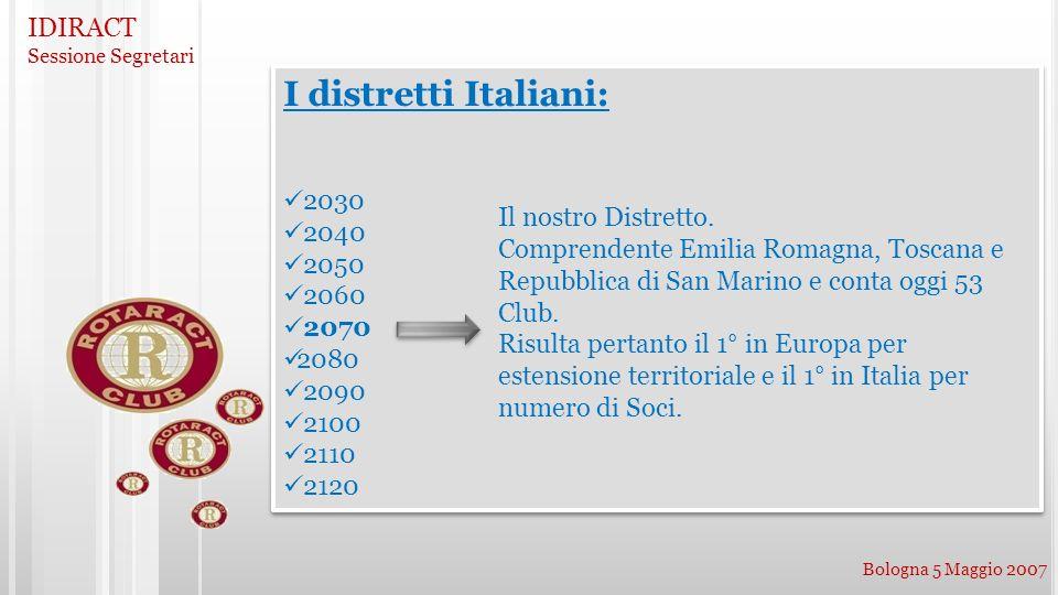 IDIRACT Sessione Segretari Bologna 5 Maggio 2007 I distretti Italiani: 2030 2040 2050 2060 2070 2080 2090 2100 2110 2120 I distretti Italiani: 2030 2040 2050 2060 2070 2080 2090 2100 2110 2120 Il nostro Distretto.