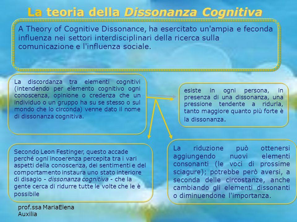 prof.ssa MariaElena Auxilia La teoria della Dissonanza Cognitiva Secondo Leon Festinger, questo accade perché ogni incoerenza percepita tra i vari asp
