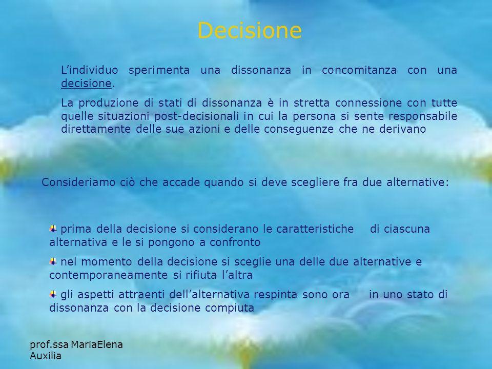 prof.ssa MariaElena Auxilia Lindividuo sperimenta una dissonanza in concomitanza con una decisione. La produzione di stati di dissonanza è in stretta