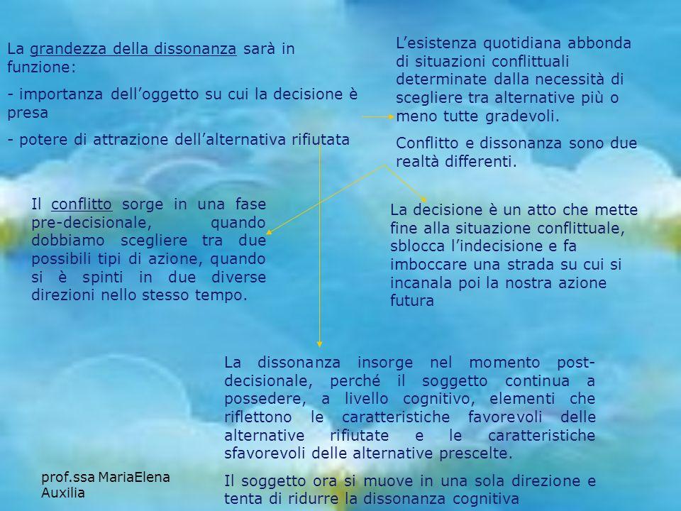 prof.ssa MariaElena Auxilia La grandezza della dissonanza sarà in funzione: - importanza delloggetto su cui la decisione è presa - potere di attrazion