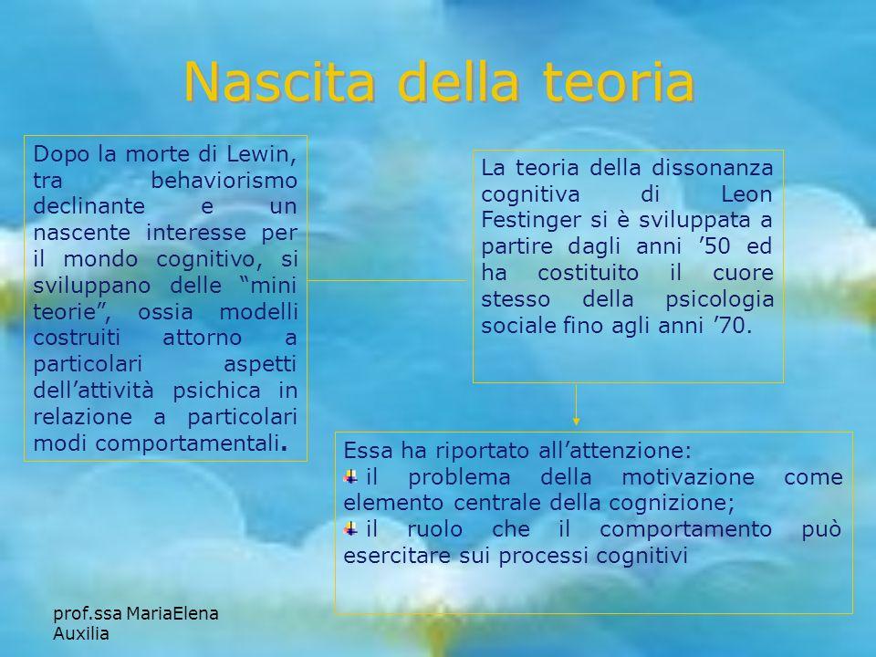 prof.ssa MariaElena Auxilia Nascita della teoria Dopo la morte di Lewin, tra behaviorismo declinante e un nascente interesse per il mondo cognitivo, s