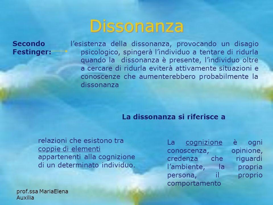 prof.ssa MariaElena Auxilia Dissonanza lesistenza della dissonanza, provocando un disagio psicologico, spingerà lindividuo a tentare di ridurla quando